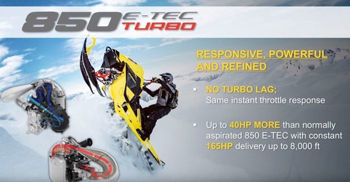 2020 Ski-Doo Summit® 850 E-TEC® Turbo Photo 3 of 3